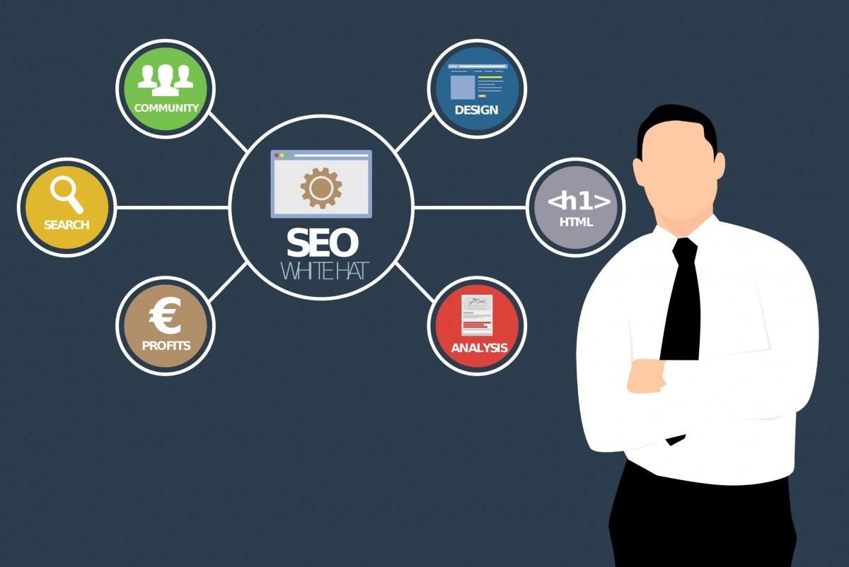 Free Images   Seo  Analysis Online  The Community Manager  Online Marketing  Digital Marketing